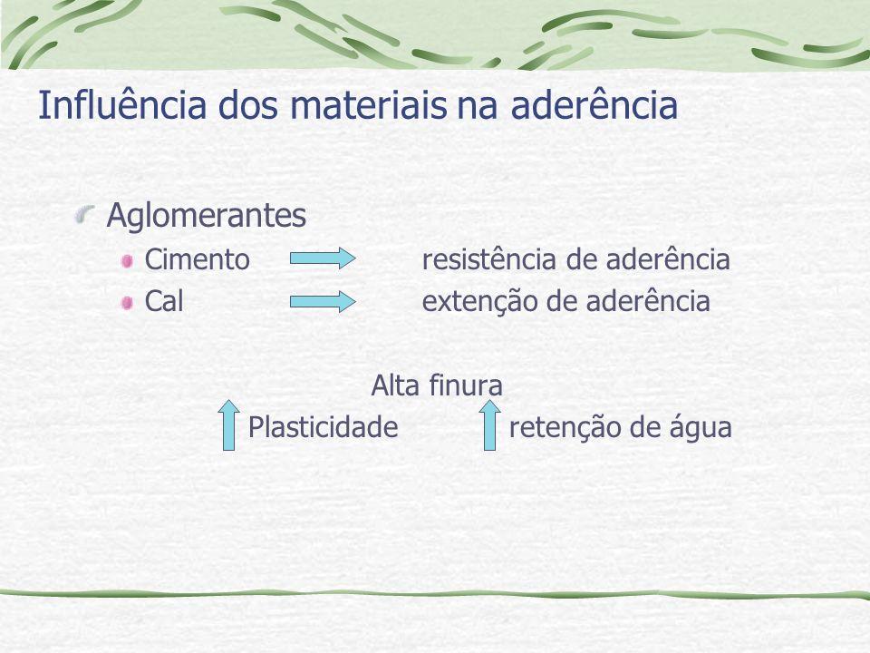 Influência dos materiais na aderência Aglomerantes Cimentoresistência de aderência Calextenção de aderência Alta finura Plasticidaderetenção de água