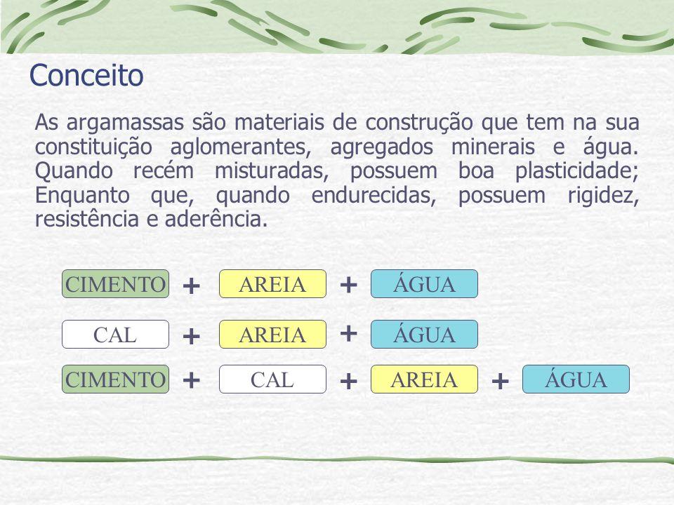 Conceito As argamassas são materiais de construção que tem na sua constituição aglomerantes, agregados minerais e água. Quando recém misturadas, possu
