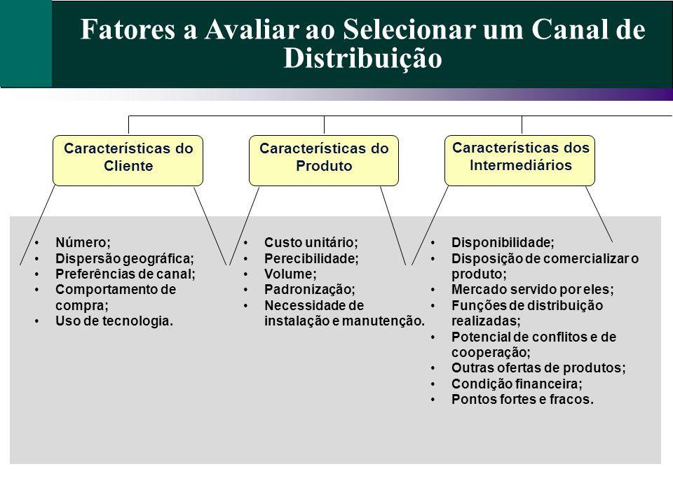 Fatores a Avaliar ao Selecionar um Canal de Distribuição Características do Cliente Características do Produto Características dos Intermediários Núme