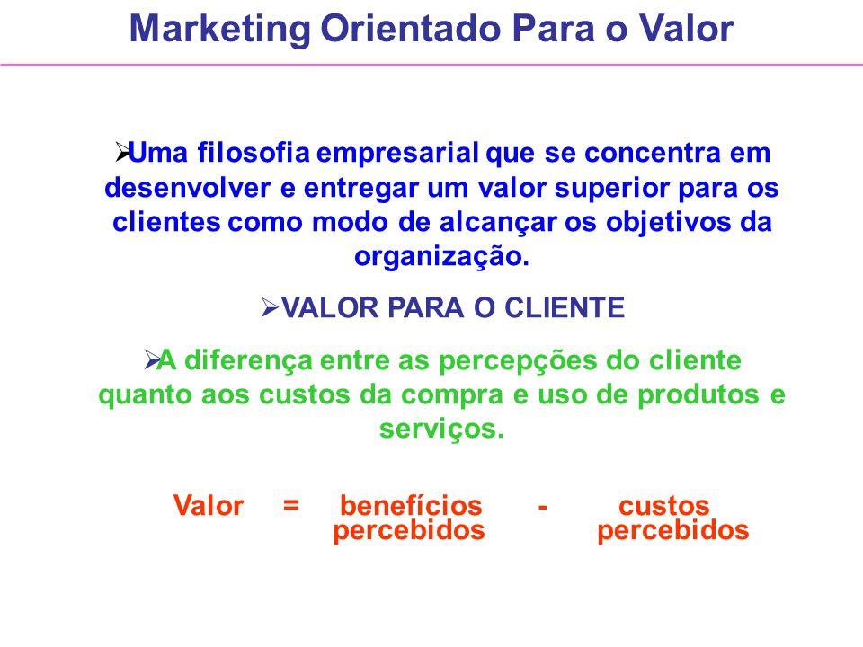 Marketing Orientado Para o Valor Uma filosofia empresarial que se concentra em desenvolver e entregar um valor superior para os clientes como modo de