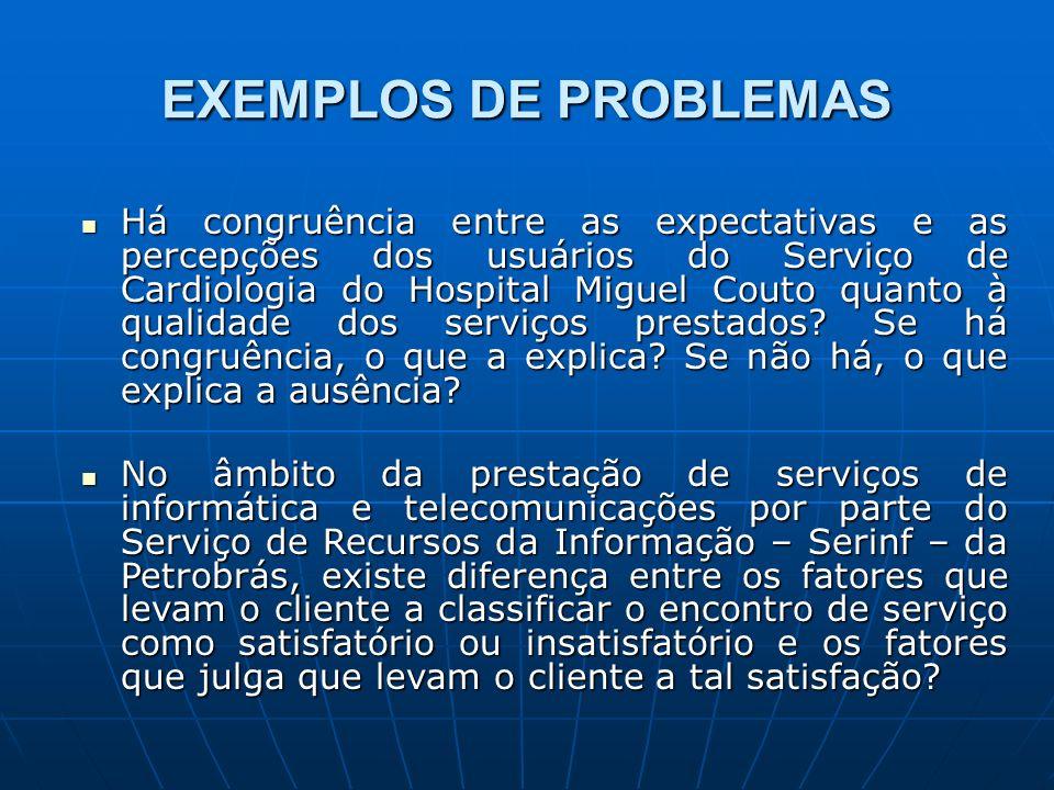 EXEMPLOS DE PROBLEMAS Há congruência entre as expectativas e as percepções dos usuários do Serviço de Cardiologia do Hospital Miguel Couto quanto à qu
