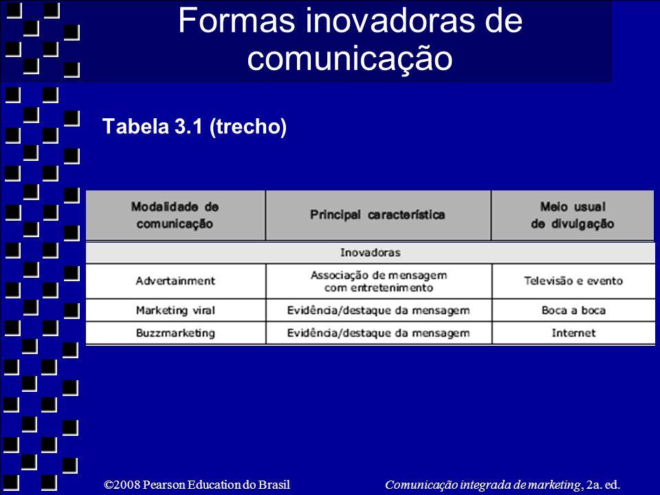 ©2008 Pearson Education do Brasil Comunicação integrada de marketing, 2a. ed. Formas inovadoras de comunicação Tabela 3.1 (trecho)