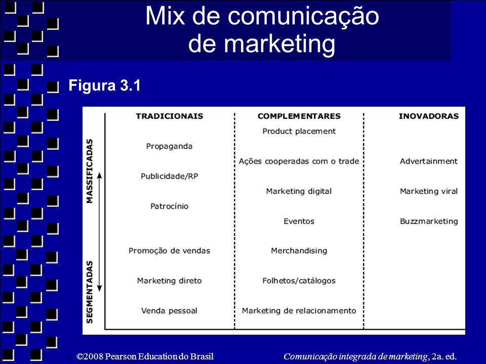 ©2008 Pearson Education do Brasil Comunicação integrada de marketing, 2a. ed. Mix de comunicação de marketing Figura 3.1