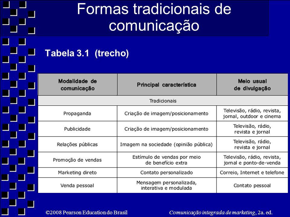 ©2008 Pearson Education do Brasil Comunicação integrada de marketing, 2a. ed. Tabela 3.1 (trecho) Formas tradicionais de comunicação