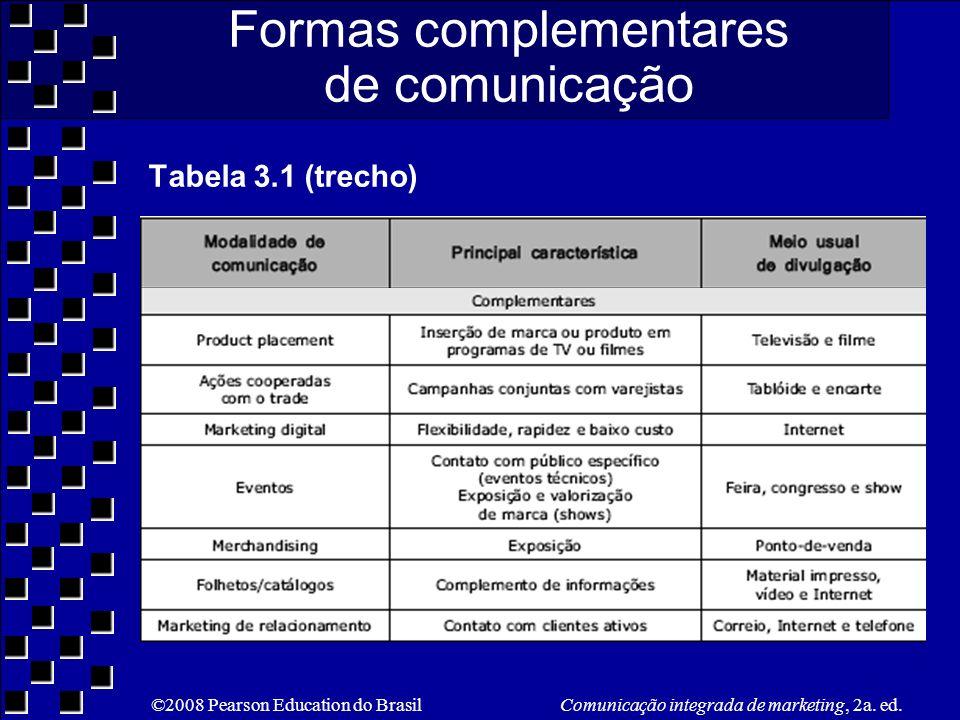 ©2008 Pearson Education do Brasil Comunicação integrada de marketing, 2a. ed. Formas complementares de comunicação Tabela 3.1 (trecho)