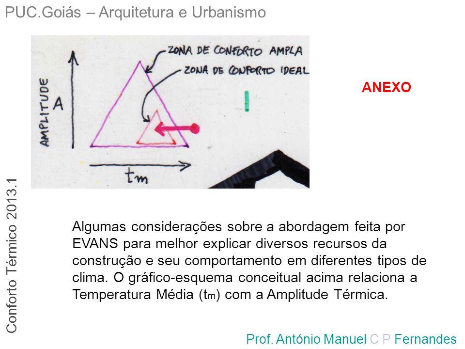 PUC.Goiás – Arquitetura e Urbanismo Prof. António Manuel C P Fernandes Algumas considerações sobre a abordagem feita por EVANS para melhor explicar di
