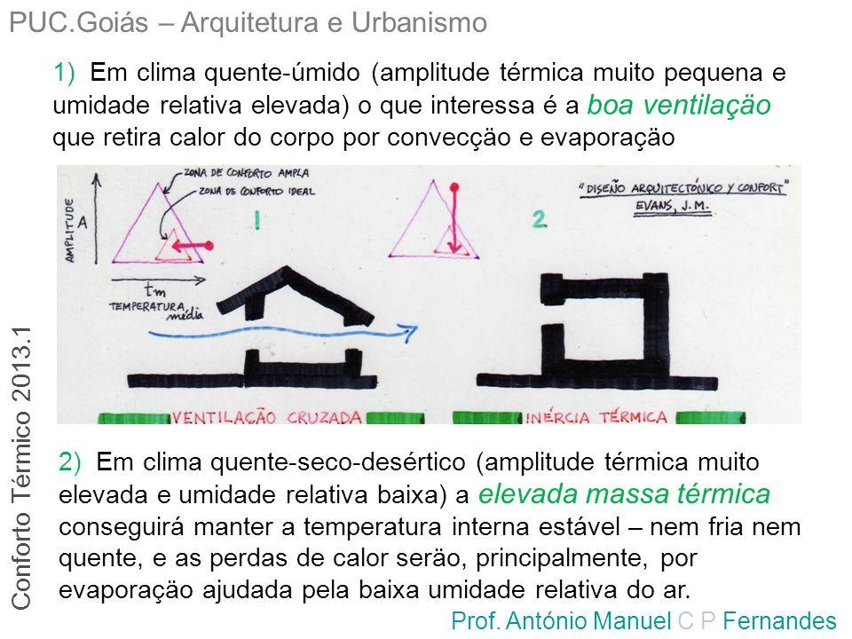 PUC.Goiás – Arquitetura e Urbanismo Prof. António Manuel C P Fernandes Conforto Térmico 2013.1 1) Em clima quente-úmido (amplitude térmica muito peque