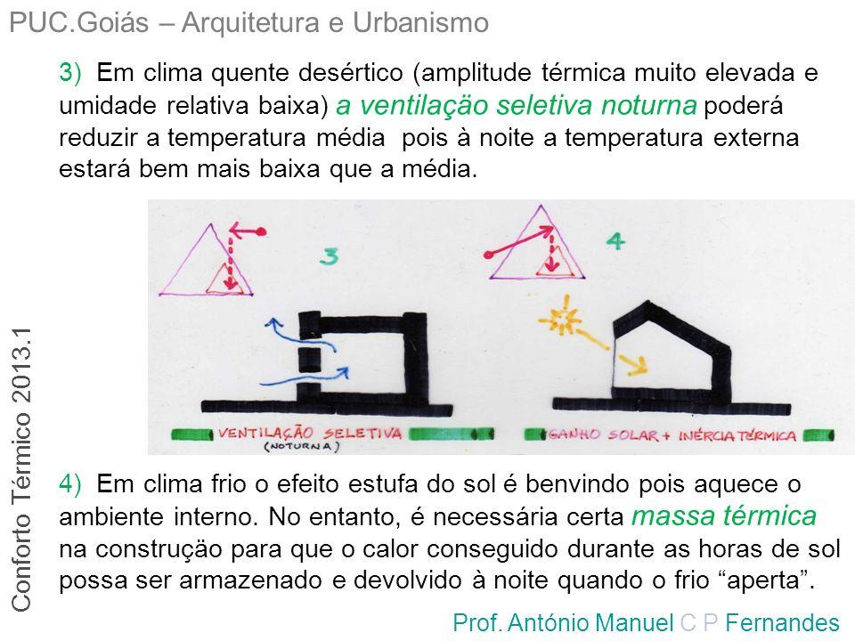 PUC.Goiás – Arquitetura e Urbanismo Prof. António Manuel C P Fernandes Conforto Térmico 2013.1 3) Em clima quente desértico (amplitude térmica muito e