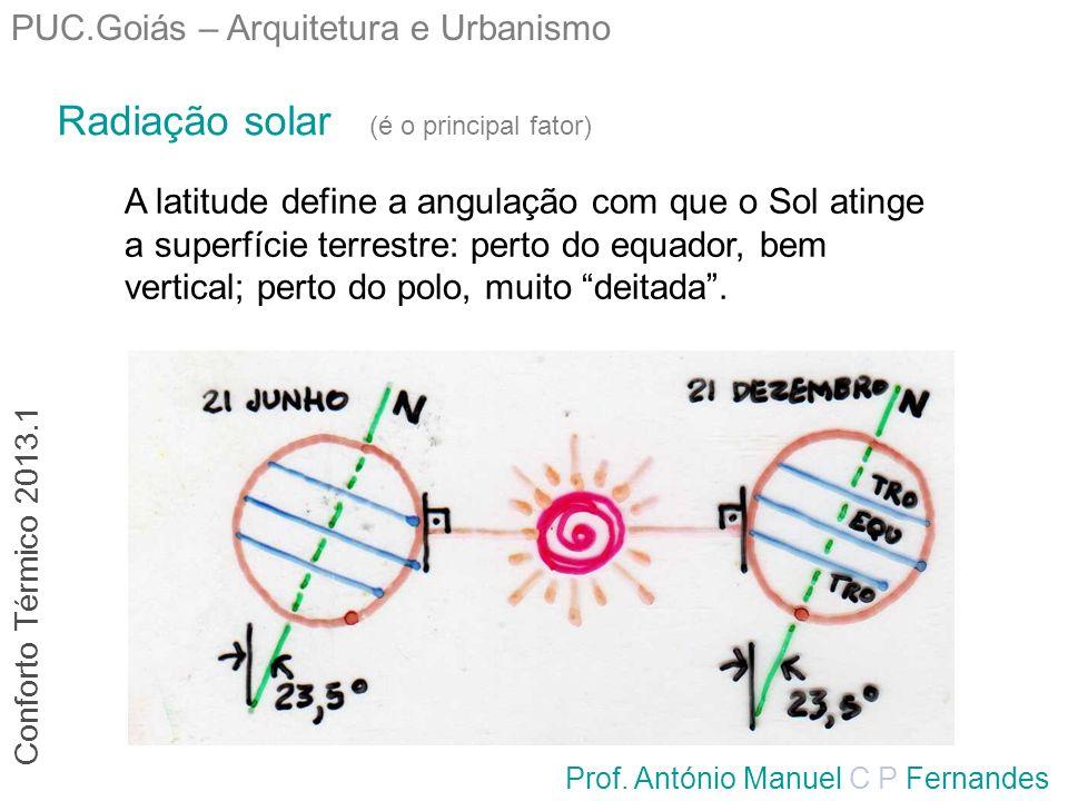 PUC.Goiás – Arquitetura e Urbanismo Prof. António Manuel C P Fernandes Radiação solar (é o principal fator) A latitude define a angulação com que o So