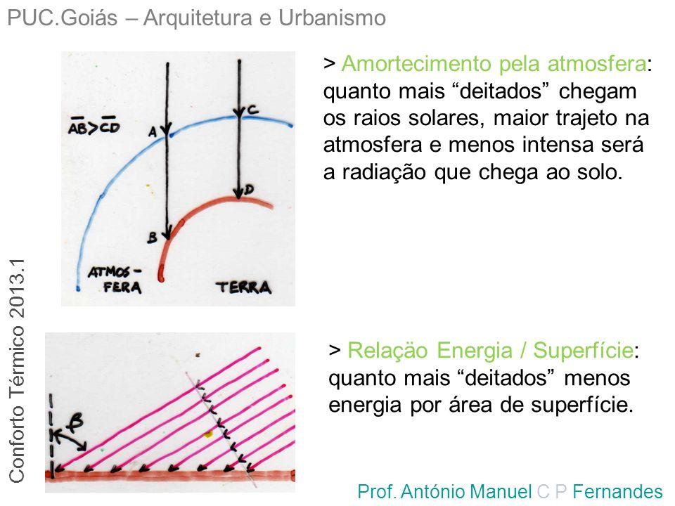 PUC.Goiás – Arquitetura e Urbanismo Prof. António Manuel C P Fernandes > Amortecimento pela atmosfera: quanto mais deitados chegam os raios solares, m