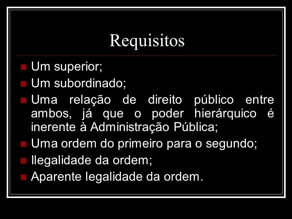 Requisitos Um superior; Um subordinado; Uma relação de direito público entre ambos, já que o poder hierárquico é inerente à Administração Pública; Uma