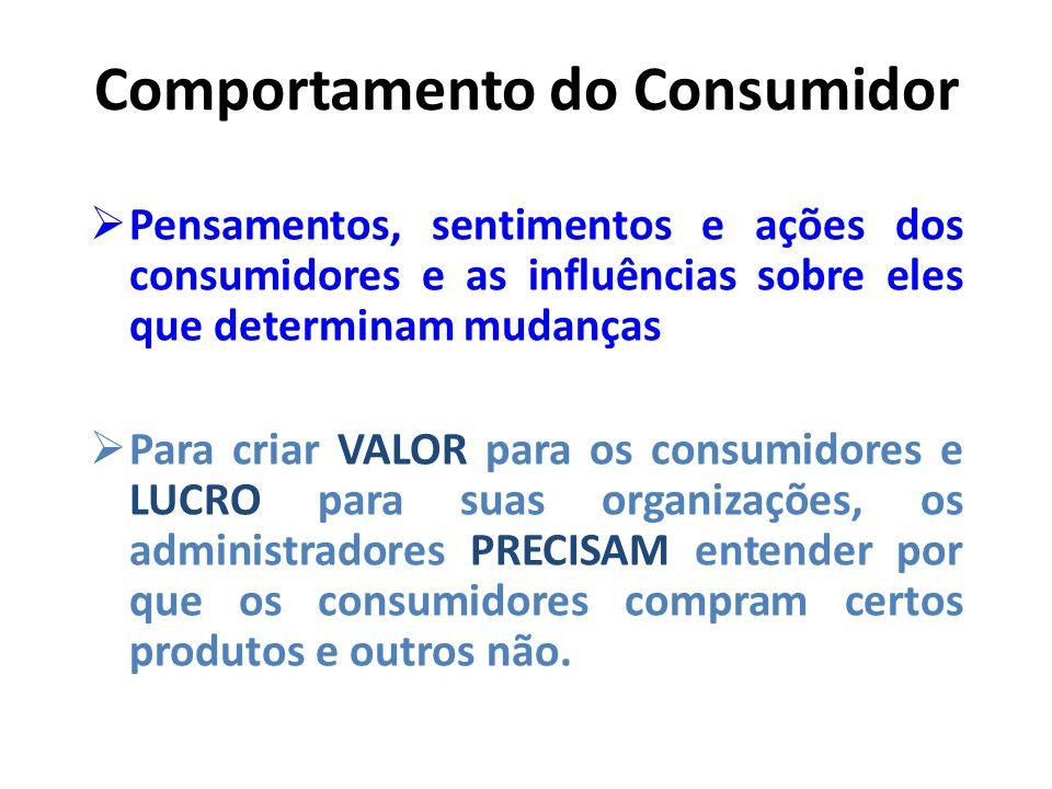 Comportamento do Consumidor Pensamentos, sentimentos e ações dos consumidores e as influências sobre eles que determinam mudanças Para criar VALOR par