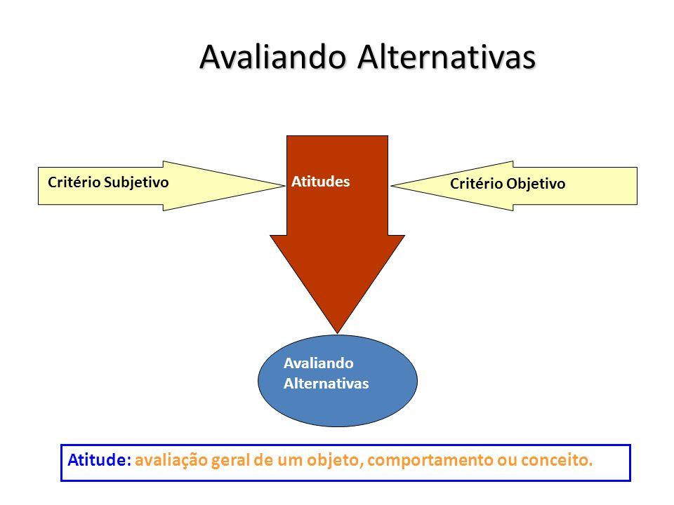 Avaliando Alternativas Atitudes Avaliando Alternativas Critério Subjetivo Critério Objetivo Atitude: avaliação geral de um objeto, comportamento ou co