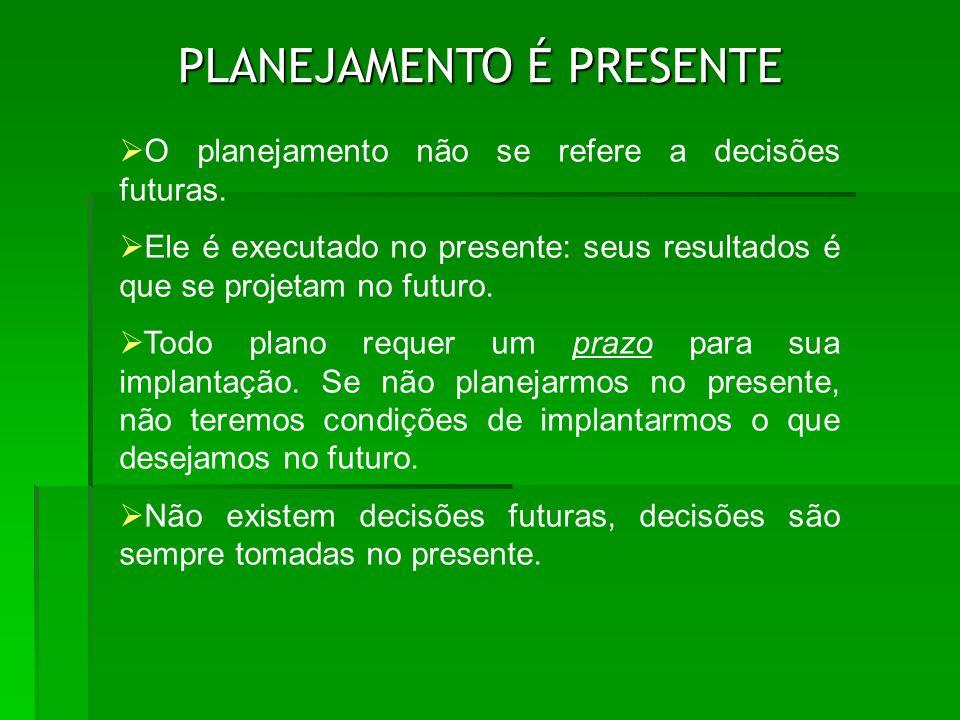 PLANEJAMENTO É PRESENTE O planejamento não se refere a decisões futuras. Ele é executado no presente: seus resultados é que se projetam no futuro. Tod