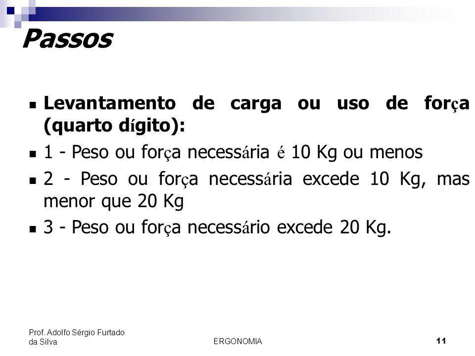 ERGONOMIA 11 Prof. Adolfo Sérgio Furtado da Silva Levantamento de carga ou uso de for ç a (quarto d í gito): 1 - Peso ou for ç a necess á ria é 10 Kg