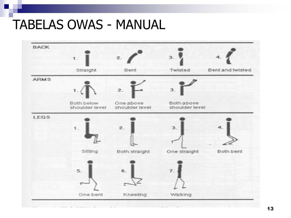 13 TABELAS OWAS - MANUAL
