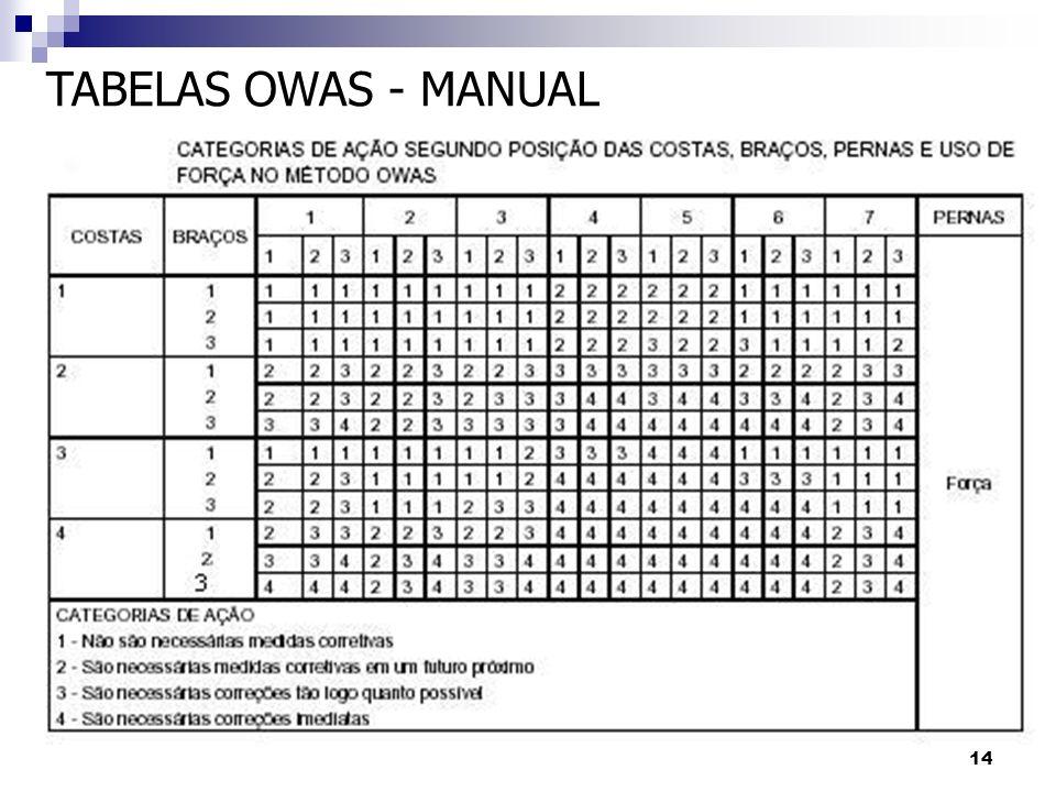 14 TABELAS OWAS - MANUAL