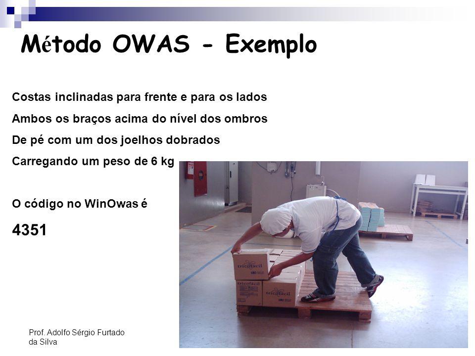ERGONOMIA 20 Prof. Adolfo Sérgio Furtado da Silva M é todo OWAS - Exemplo Costas inclinadas para frente e para os lados Ambos os braços acima do nível