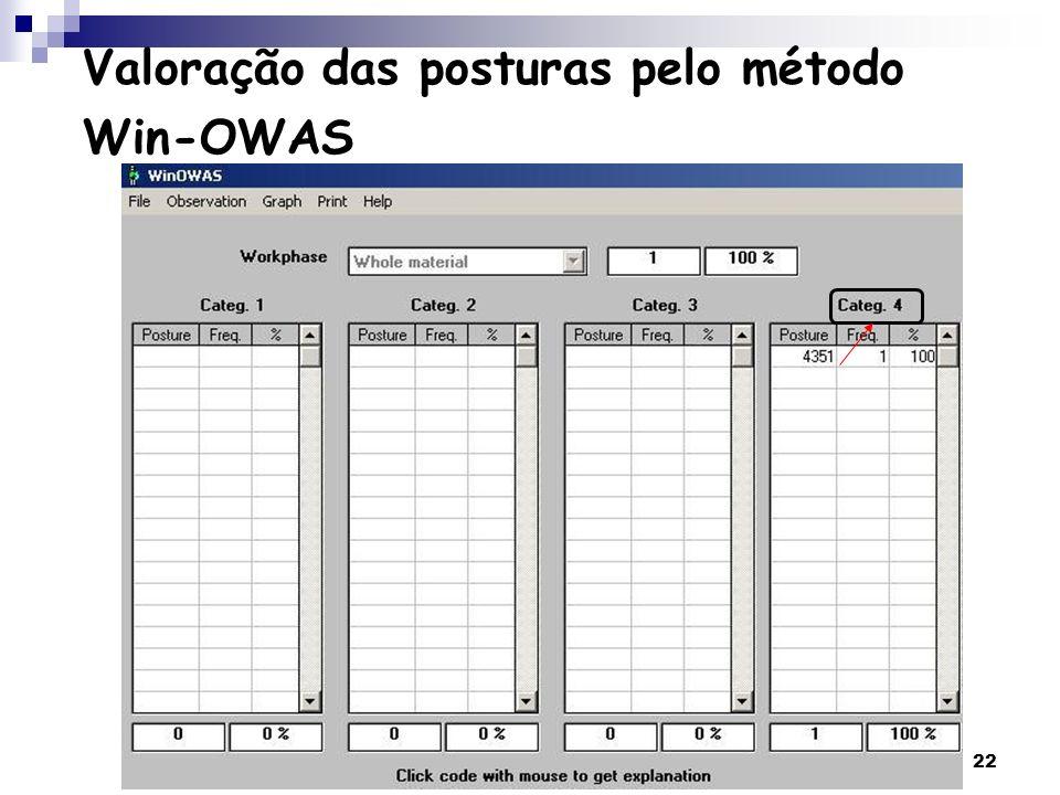22 Valoração das posturas pelo método Win-OWAS