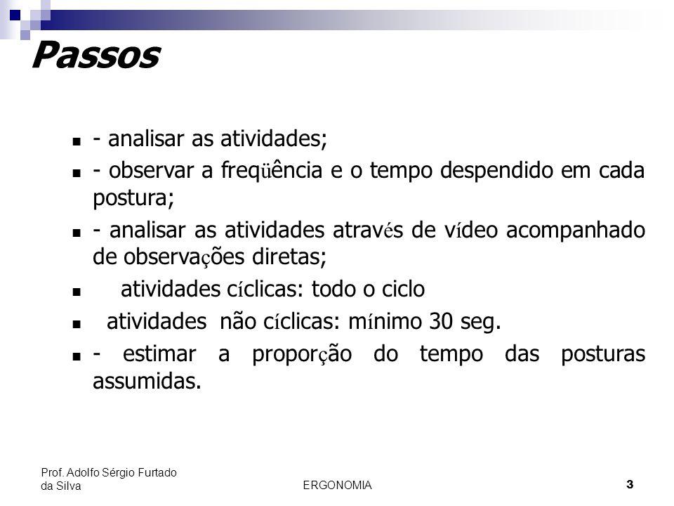 ERGONOMIA 3 Prof. Adolfo Sérgio Furtado da Silva Passos - analisar as atividades; - observar a freq ü ência e o tempo despendido em cada postura; - an