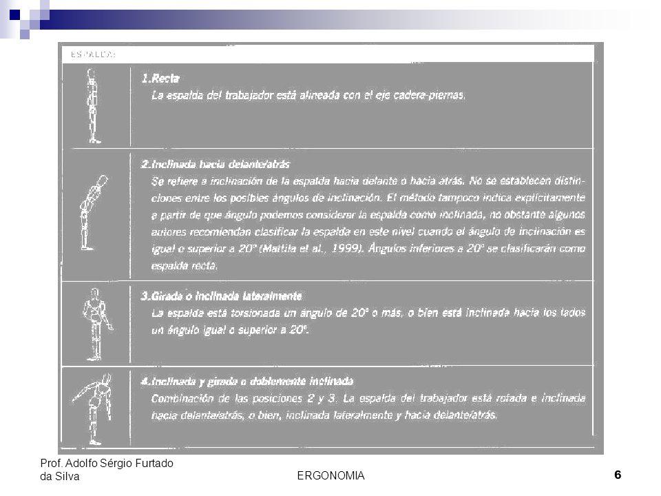 ERGONOMIA 6 Prof. Adolfo Sérgio Furtado da Silva Passos