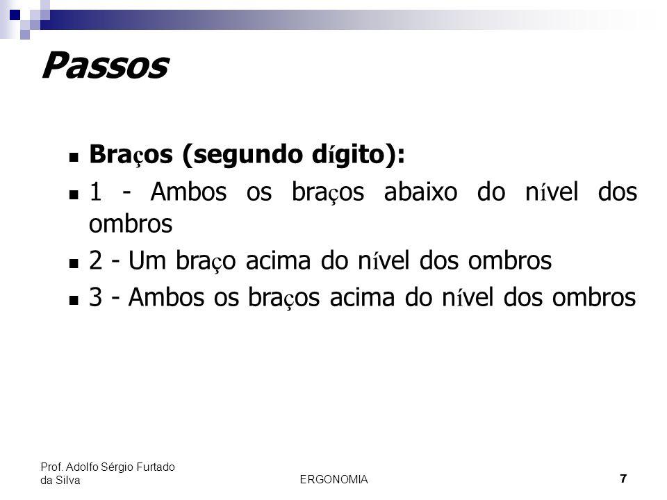 ERGONOMIA 8 Prof. Adolfo Sérgio Furtado da Silva