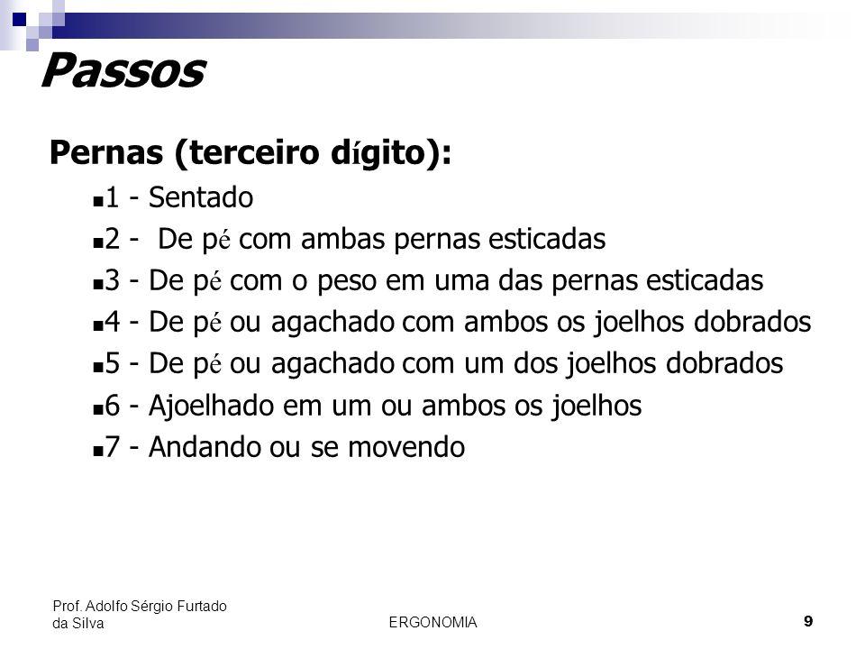 ERGONOMIA 9 Prof. Adolfo Sérgio Furtado da Silva Pernas (terceiro d í gito): 1 - Sentado 2 - De p é com ambas pernas esticadas 3 - De p é com o peso e