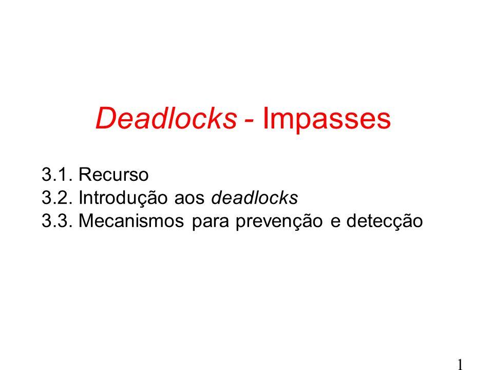 1 Deadlocks - Impasses 3.1.Recurso 3.2. Introdução aos deadlocks 3.3.