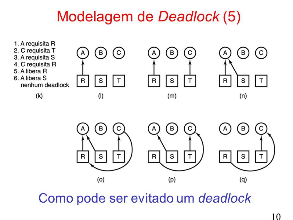10 Modelagem de Deadlock (5) Como pode ser evitado um deadlock