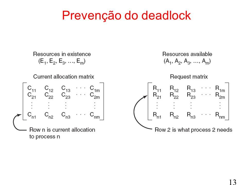 13 Prevenção do deadlock