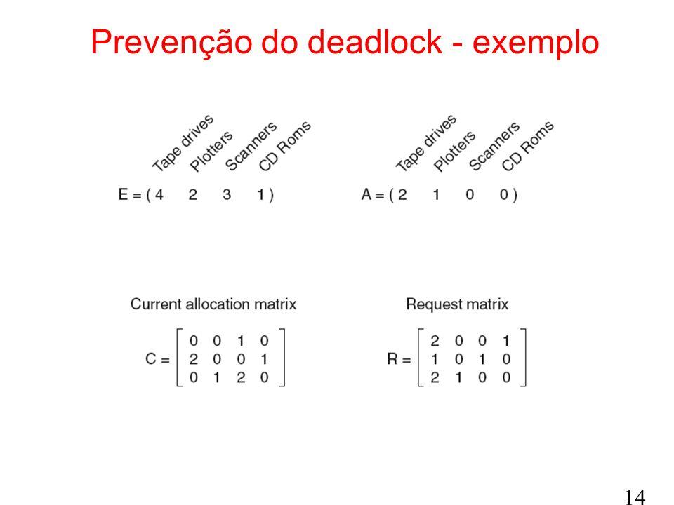 14 Prevenção do deadlock - exemplo