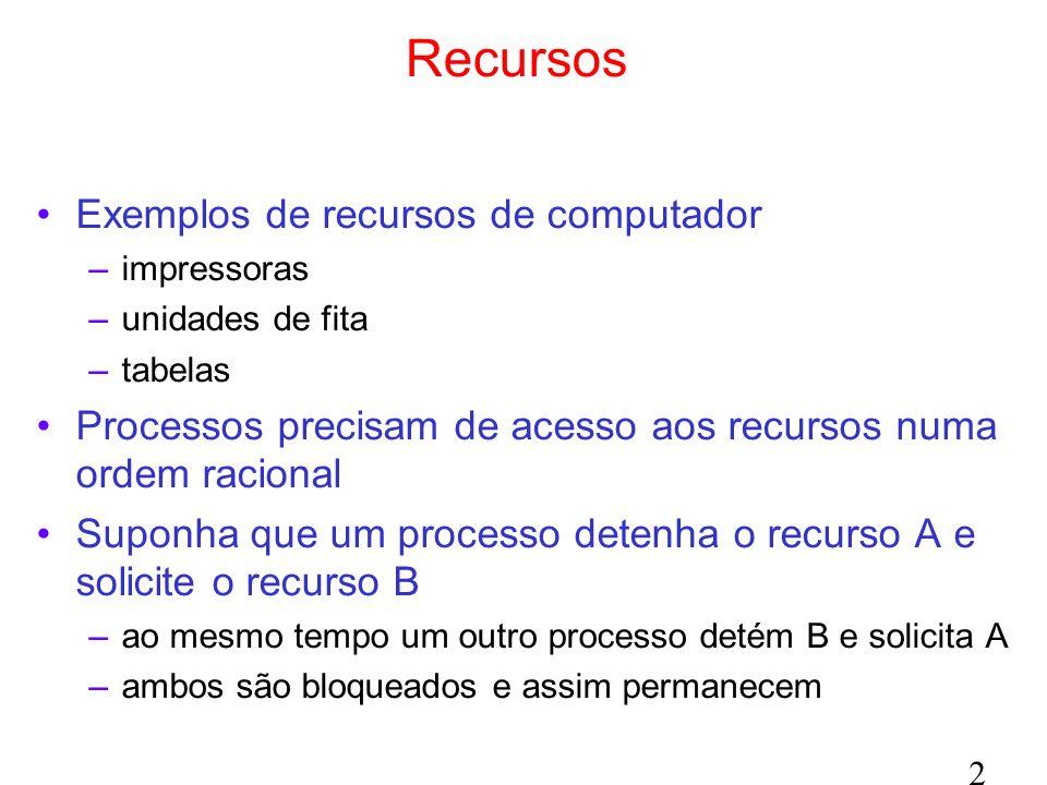 2 Recursos Exemplos de recursos de computador –impressoras –unidades de fita –tabelas Processos precisam de acesso aos recursos numa ordem racional Suponha que um processo detenha o recurso A e solicite o recurso B –ao mesmo tempo um outro processo detém B e solicita A –ambos são bloqueados e assim permanecem