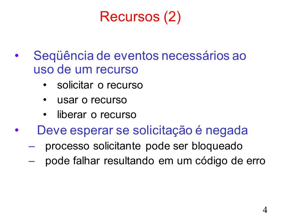 4 Recursos (2) Seqüência de eventos necessários ao uso de um recurso solicitar o recurso usar o recurso liberar o recurso Deve esperar se solicitação é negada –processo solicitante pode ser bloqueado –pode falhar resultando em um código de erro