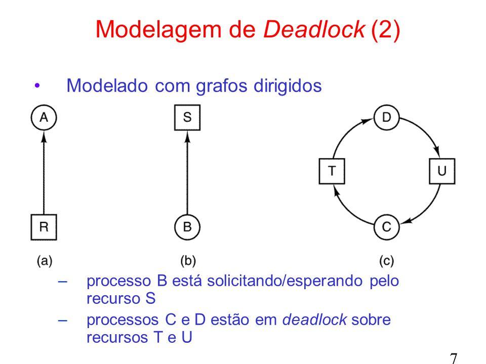 7 Modelagem de Deadlock (2) Modelado com grafos dirigidos –recurso R alocado ao processo A –processo B está solicitando/esperando pelo recurso S –processos C e D estão em deadlock sobre recursos T e U