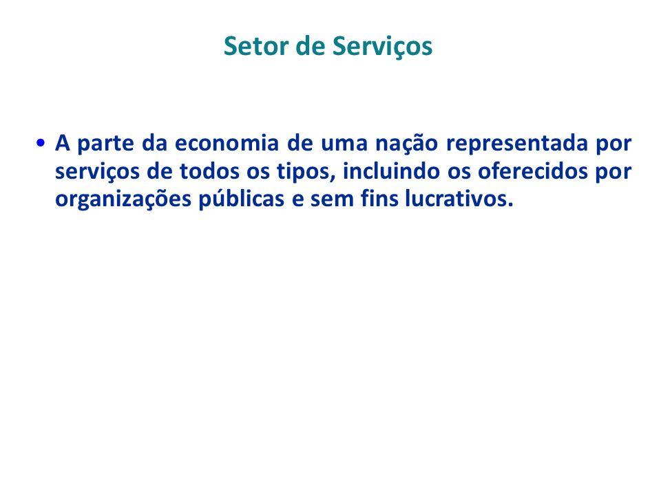 Setor de Serviços A parte da economia de uma nação representada por serviços de todos os tipos, incluindo os oferecidos por organizações públicas e se