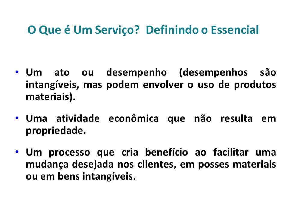 O Que é Um Serviço? Definindo o Essencial Um ato ou desempenho (desempenhos são intangíveis, mas podem envolver o uso de produtos materiais). Uma ativ