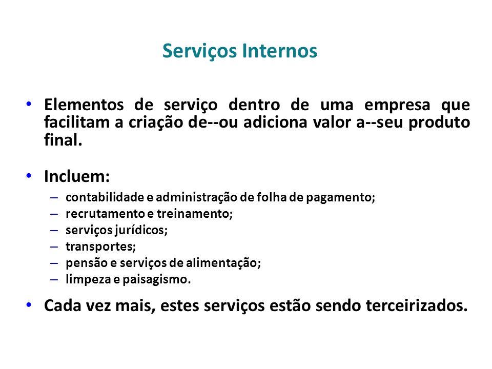 Serviços Internos Elementos de serviço dentro de uma empresa que facilitam a criação de--ou adiciona valor a--seu produto final. Incluem: – contabilid