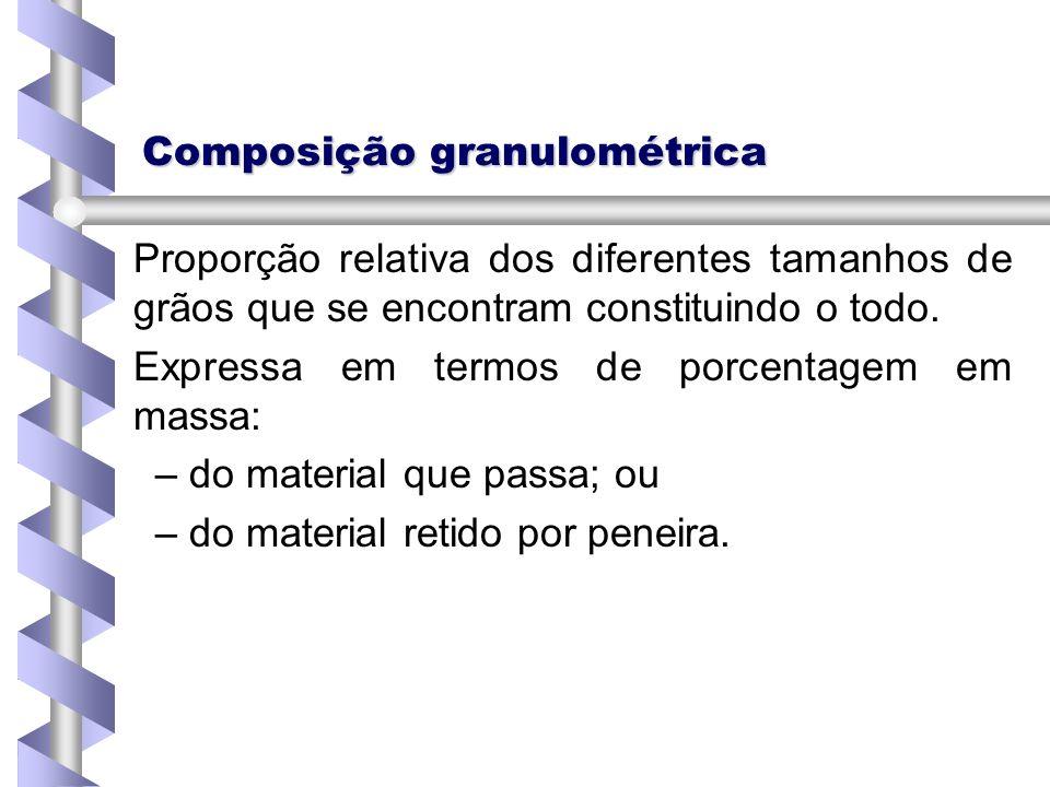 Composição granulométrica Proporção relativa dos diferentes tamanhos de grãos que se encontram constituindo o todo. Expressa em termos de porcentagem