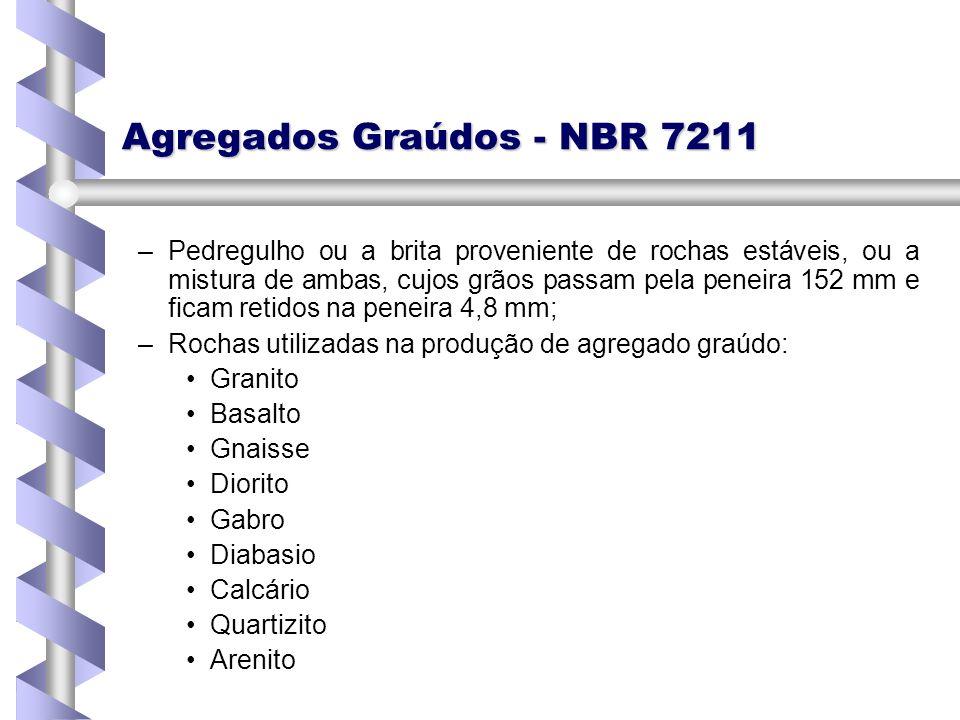Agregados Graúdos - NBR 7211 – –Pedregulho ou a brita proveniente de rochas estáveis, ou a mistura de ambas, cujos grãos passam pela peneira 152 mm e