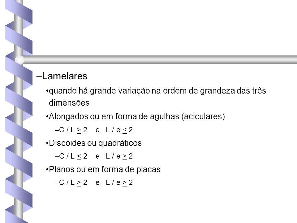 – –Lamelares quando há grande variação na ordem de grandeza das três dimensões Alongados ou em forma de agulhas (aciculares) – –C / L > 2 e L / e < 2
