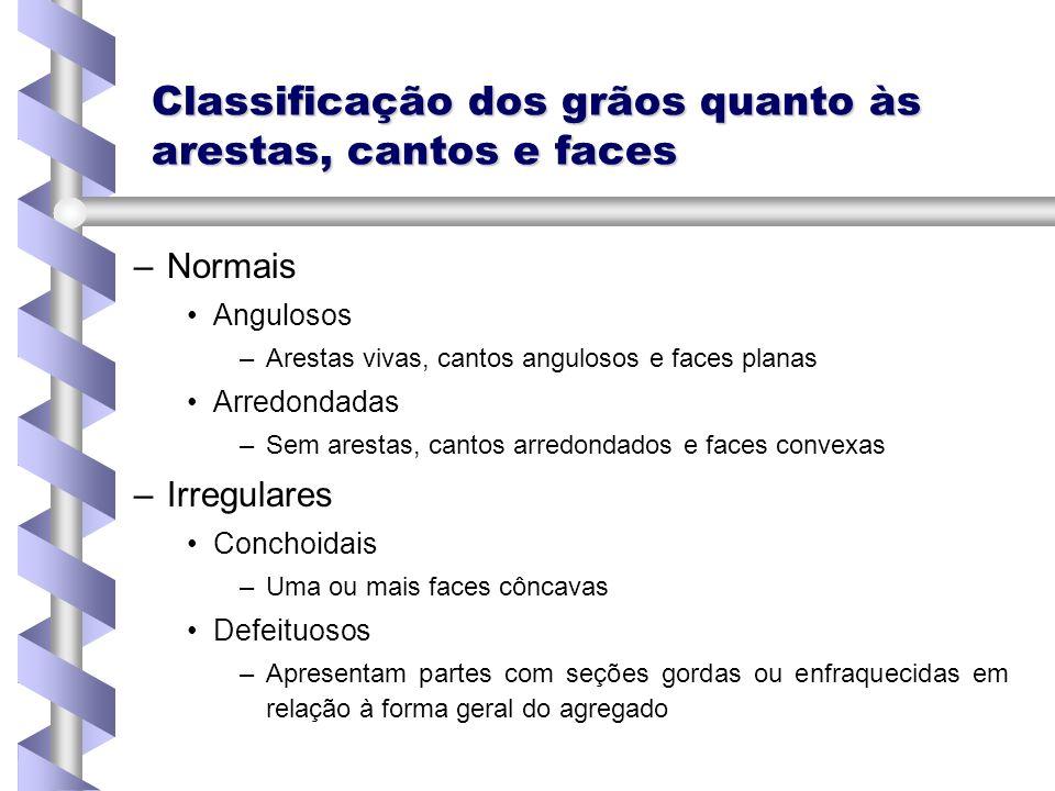 Classificação dos grãos quanto às arestas, cantos e faces – –Normais Angulosos – –Arestas vivas, cantos angulosos e faces planas Arredondadas – –Sem a