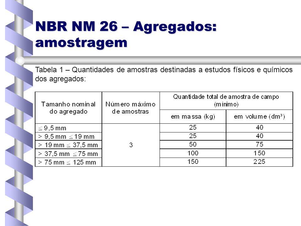 NBR NM 26 – Agregados: amostragem Tabela 1 – Quantidades de amostras destinadas a estudos físicos e químicos dos agregados: