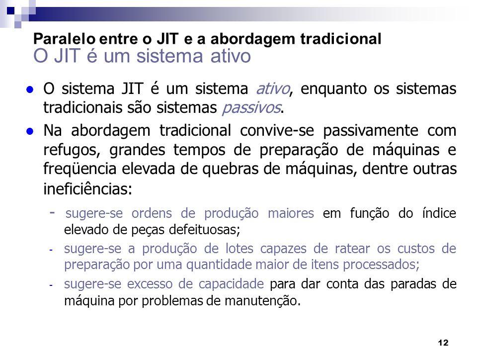 12 Paralelo entre o JIT e a abordagem tradicional O JIT é um sistema ativo l O sistema JIT é um sistema ativo, enquanto os sistemas tradicionais são s
