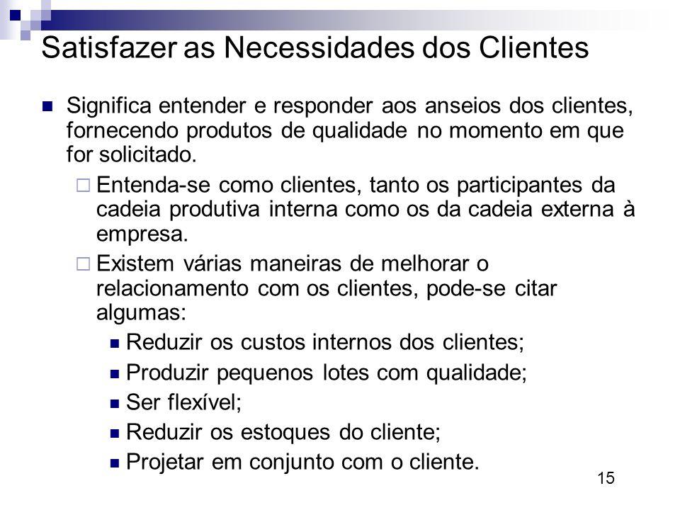 15 Satisfazer as Necessidades dos Clientes Significa entender e responder aos anseios dos clientes, fornecendo produtos de qualidade no momento em que