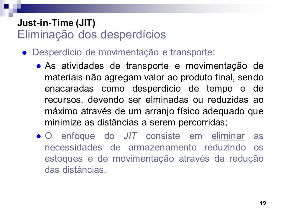 19 Just-in-Time (JIT) Eliminação dos desperdícios l Desperdício de movimentação e transporte: l As atividades de transporte e movimentação de materiai
