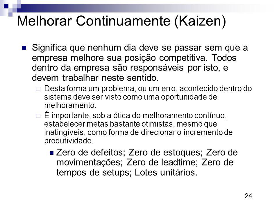 24 Melhorar Continuamente (Kaizen) Significa que nenhum dia deve se passar sem que a empresa melhore sua posição competitiva. Todos dentro da empresa