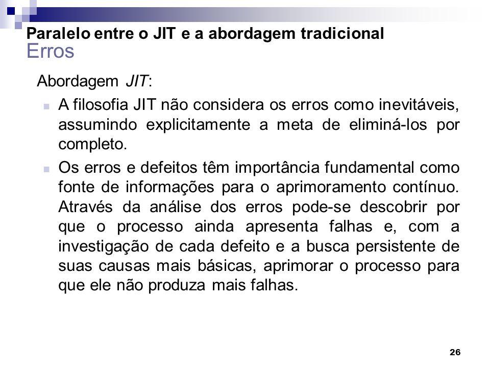 26 Abordagem JIT: A filosofia JIT não considera os erros como inevitáveis, assumindo explicitamente a meta de eliminá-los por completo. Os erros e def