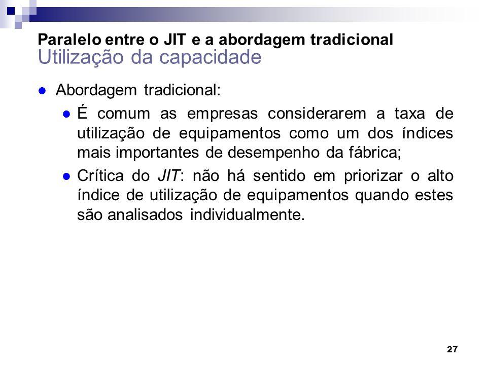 27 Paralelo entre o JIT e a abordagem tradicional Utilização da capacidade l Abordagem tradicional: l É comum as empresas considerarem a taxa de utili