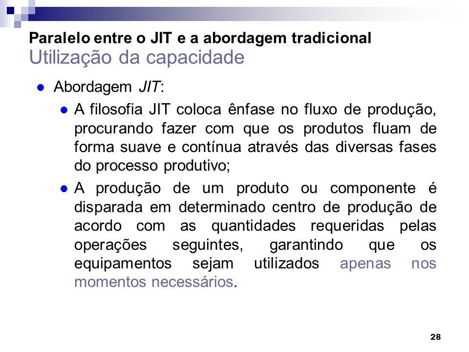 28 Paralelo entre o JIT e a abordagem tradicional Utilização da capacidade l Abordagem JIT: l A filosofia JIT coloca ênfase no fluxo de produção, proc