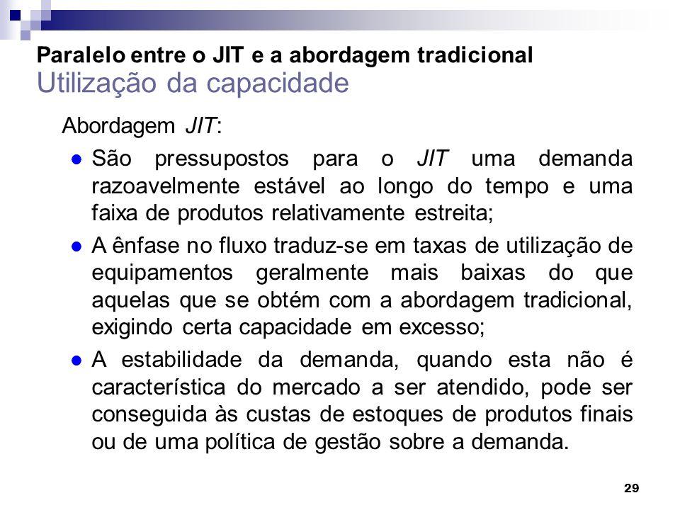 29 Paralelo entre o JIT e a abordagem tradicional Utilização da capacidade Abordagem JIT: l São pressupostos para o JIT uma demanda razoavelmente está